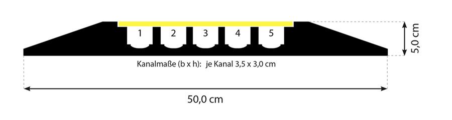 Kabelbrücke befahrbar Schnitt mit Maße
