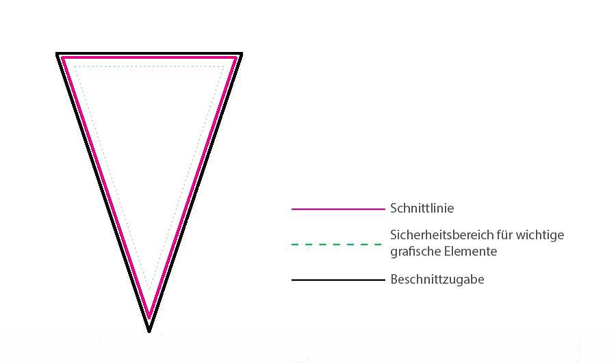 Wimpelkette-individuell-bedruckt-Infografik-2501033