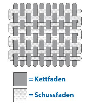Kette-Schuss Webverfahren Molton Herstellung